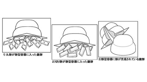 「鏡餅」に関する簡単なアンケートに答えて「現金1万円」をゲットしよう!