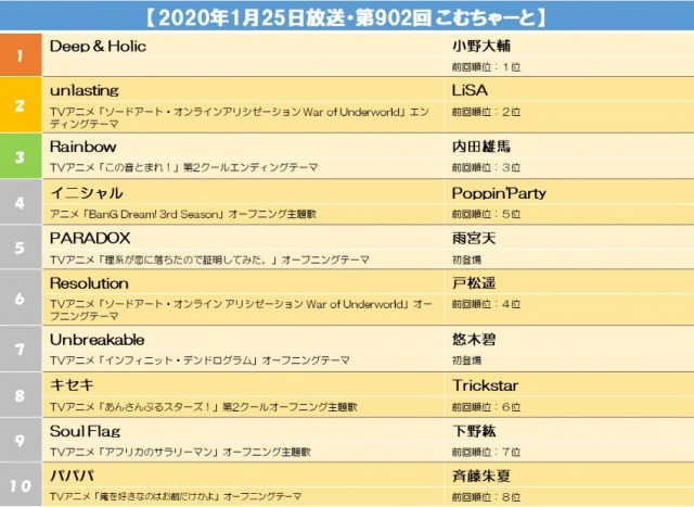 s【2020年1月25日放送・第902回 こむちゃーと】.jpg