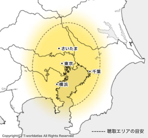 ワイドFM 二刀流ラジオ。文化放送FM91.6MHz / AM1134kHz