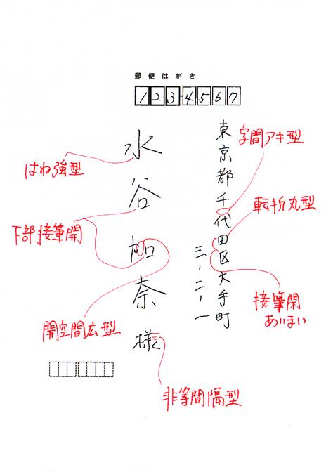 mizutani_hisseki.jpg