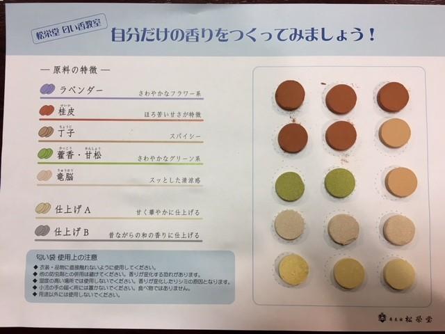 匂い香種類.jpg