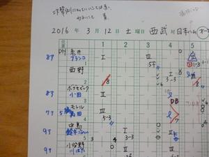 初スコア.JPG