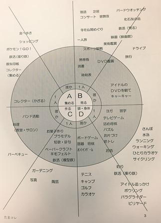 160917趣味図.JPG