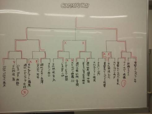 3月22日トーナメント表.JPG