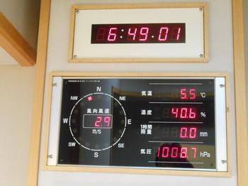 5.5℃.JPG