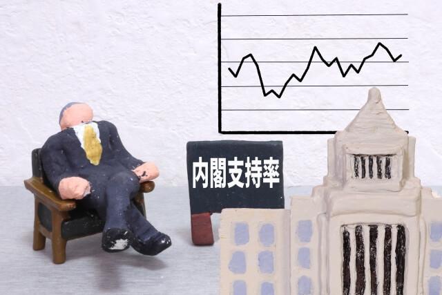 「菅首相の心の中はぽっかり穴が開いている」…伊藤惇夫氏、政権支持率低下を分析〜8月12日「くにまるジャパン極」